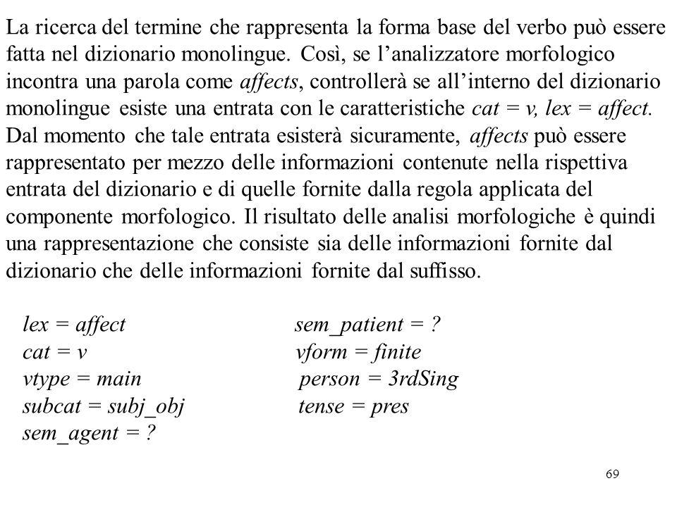La ricerca del termine che rappresenta la forma base del verbo può essere