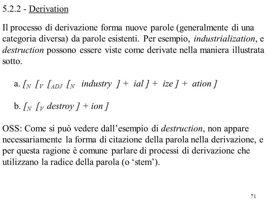 5.2.2 - Derivation Il processo di derivazione forma nuove parole (generalmente di una.
