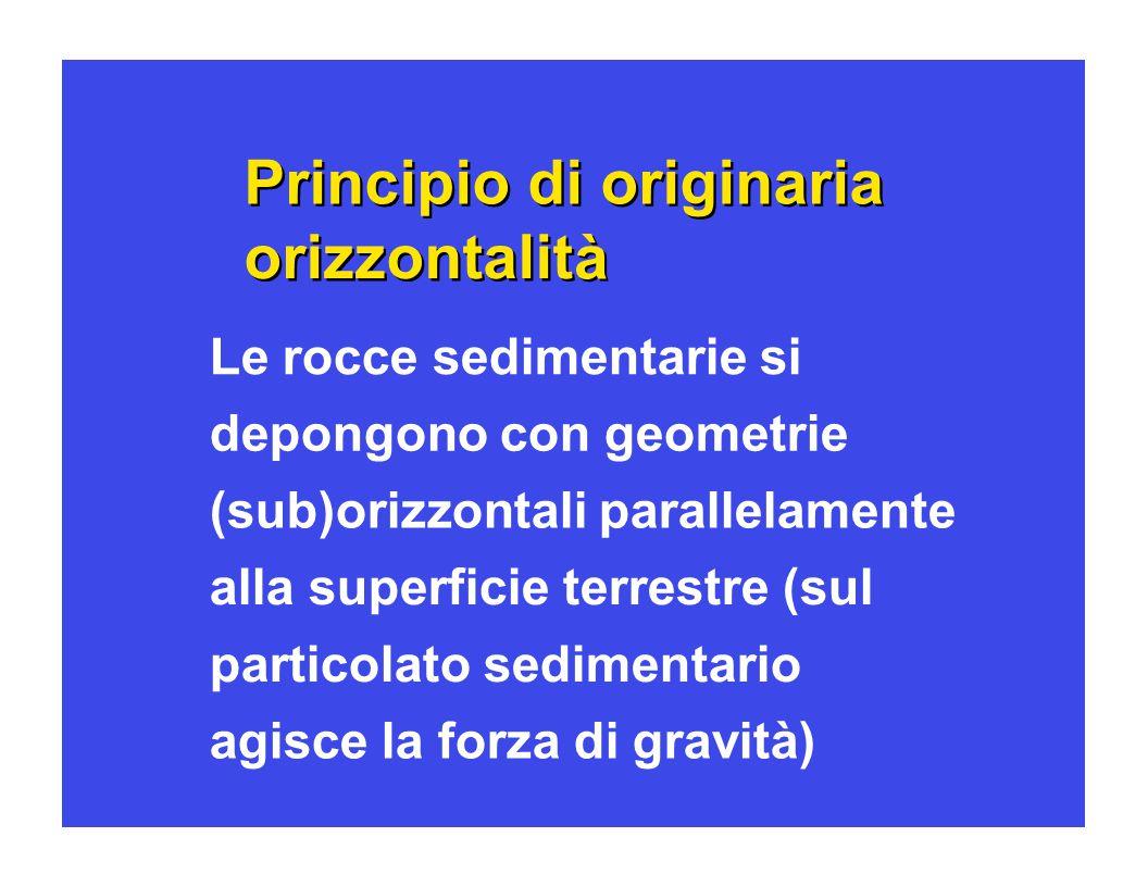 Principio di originaria Principio di originaria orizzontalit