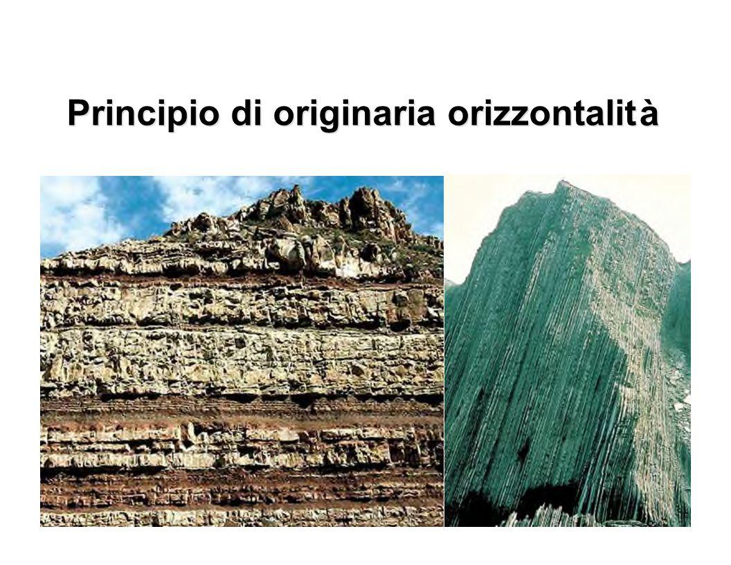 Principio di originaria orizzontalit