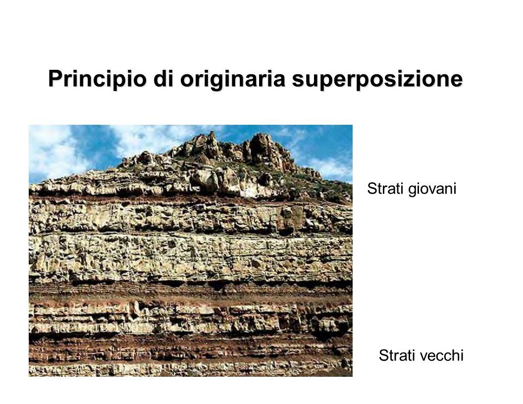 Principio di originaria superposizione