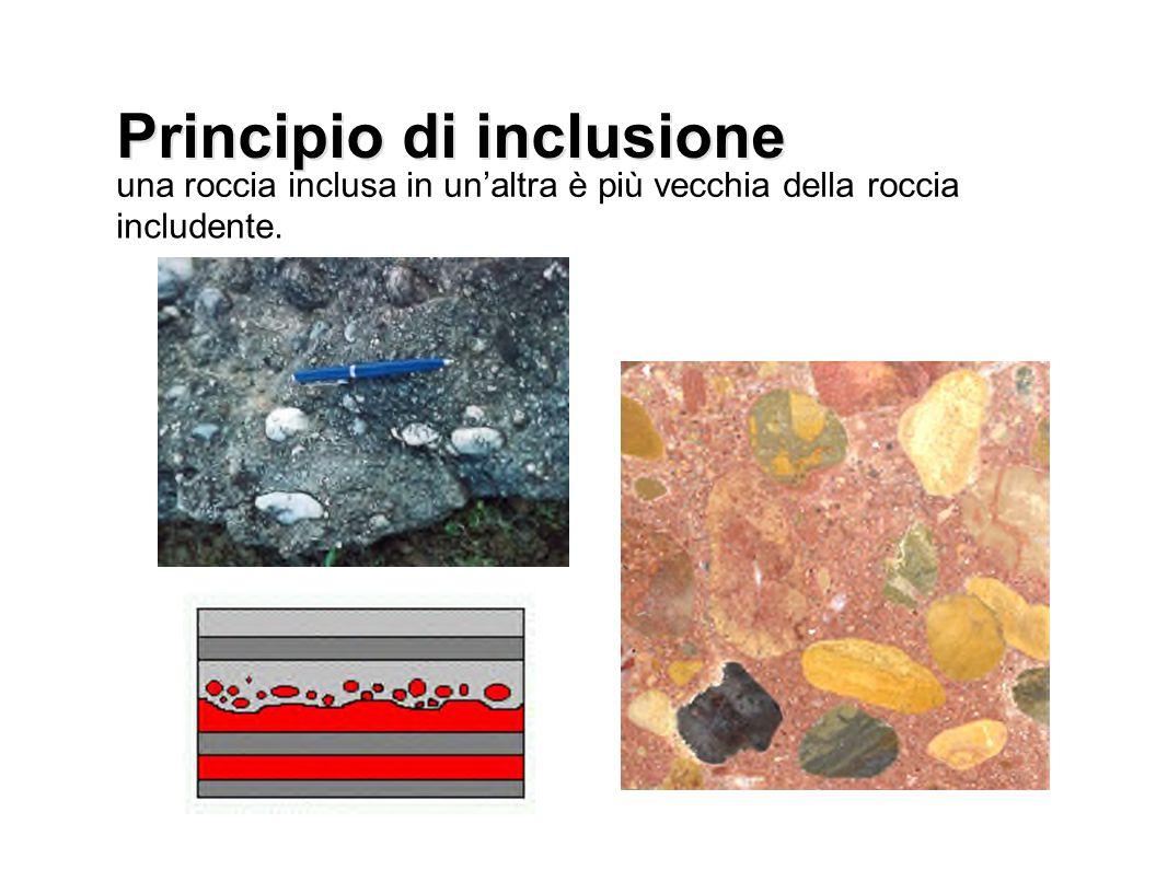 Principio di inclusione Principio di inclusione
