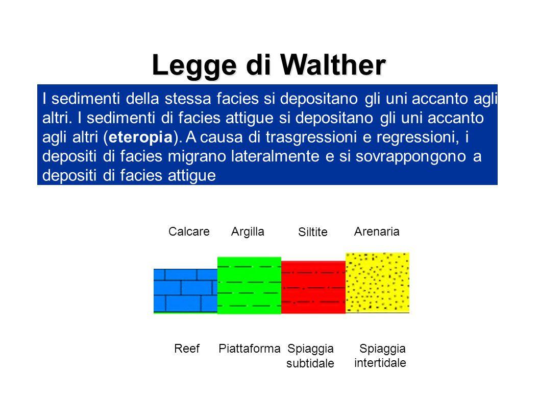 Legge di Legge di Walther Walther