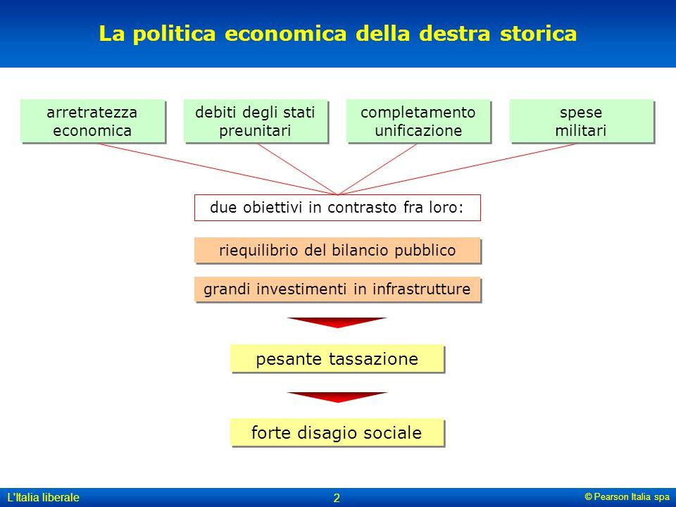 La politica economica della destra storica