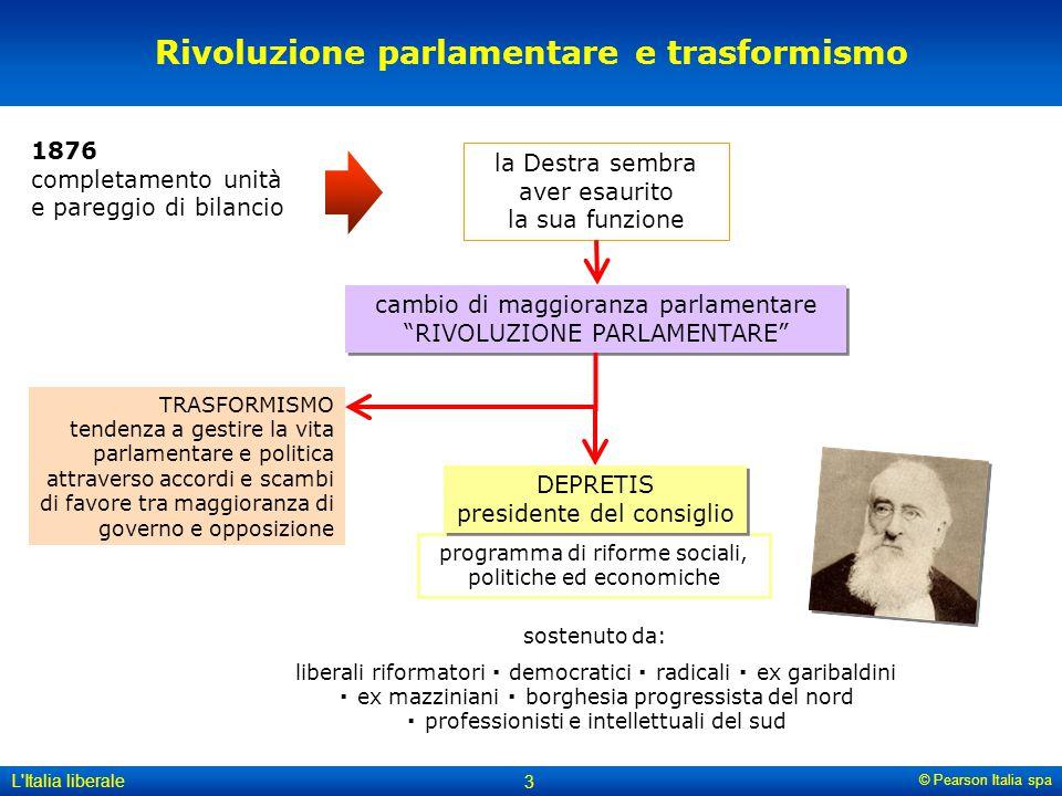 Rivoluzione parlamentare e trasformismo