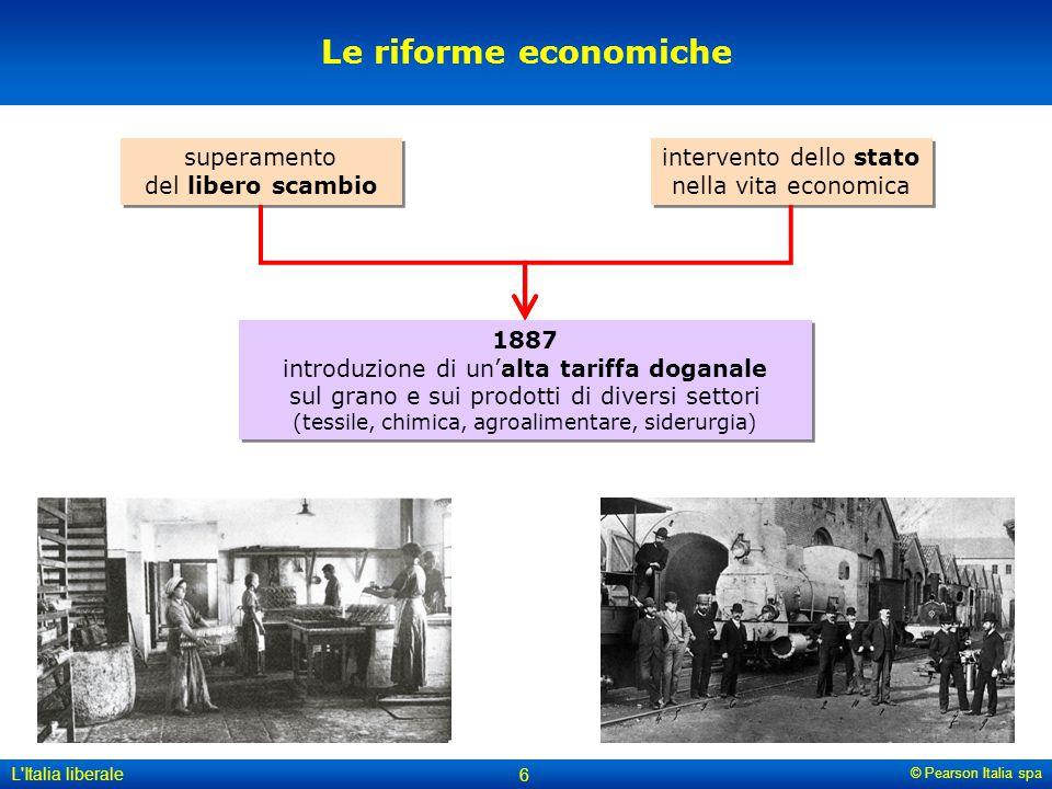 Le riforme economiche superamento del libero scambio
