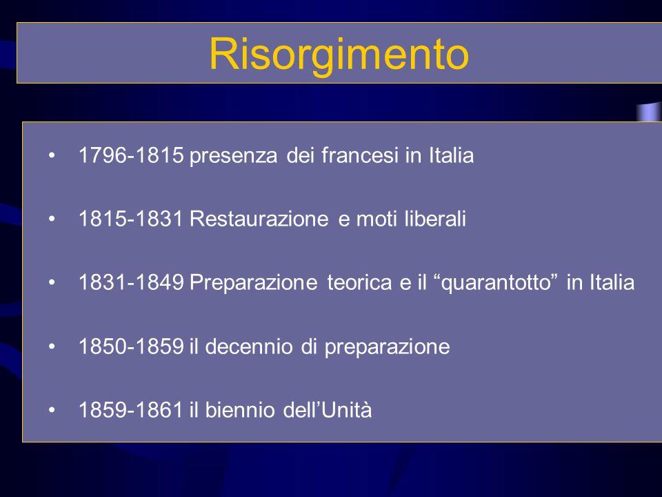 Risorgimento 1796-1815 presenza dei francesi in Italia