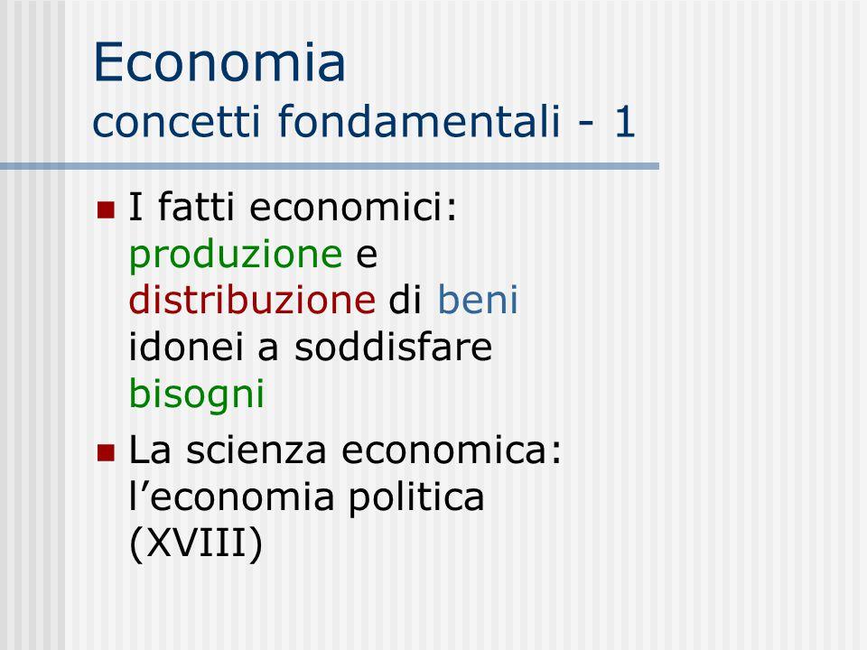Economia concetti fondamentali - 1