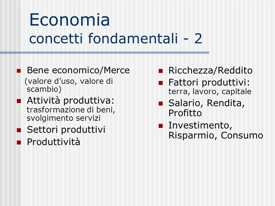 Economia concetti fondamentali - 2