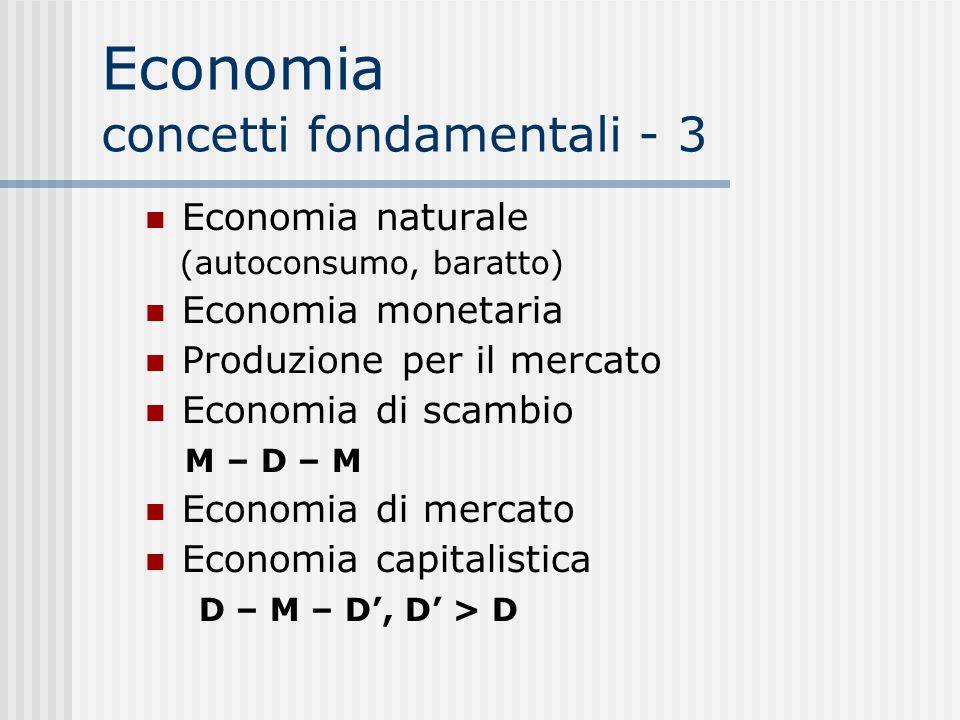 Economia concetti fondamentali - 3