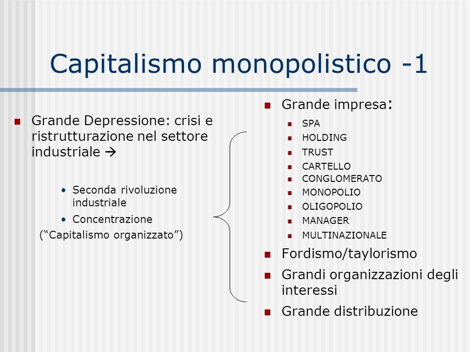 Capitalismo monopolistico -1
