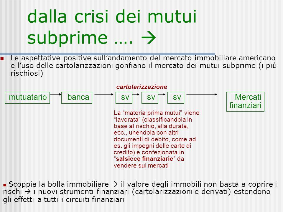 dalla crisi dei mutui subprime …. 