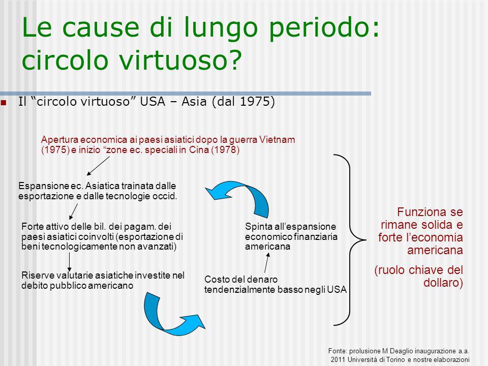 Le cause di lungo periodo: circolo virtuoso
