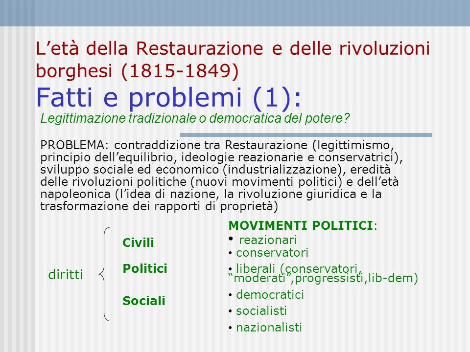 L'età della Restaurazione e delle rivoluzioni borghesi (1815-1849) Fatti e problemi (1):