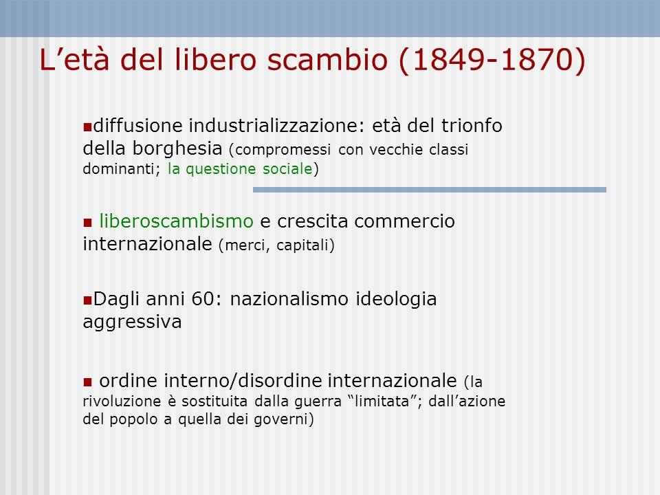 L'età del libero scambio (1849-1870)