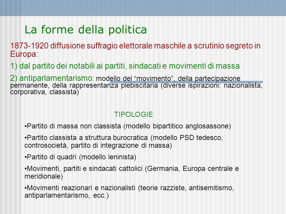 La forme della politica
