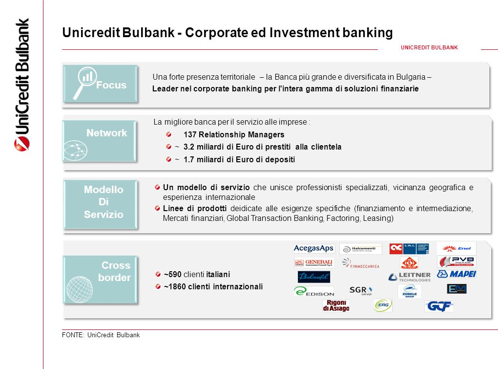 Unicredit Bulbank - Corporate ed Investment banking