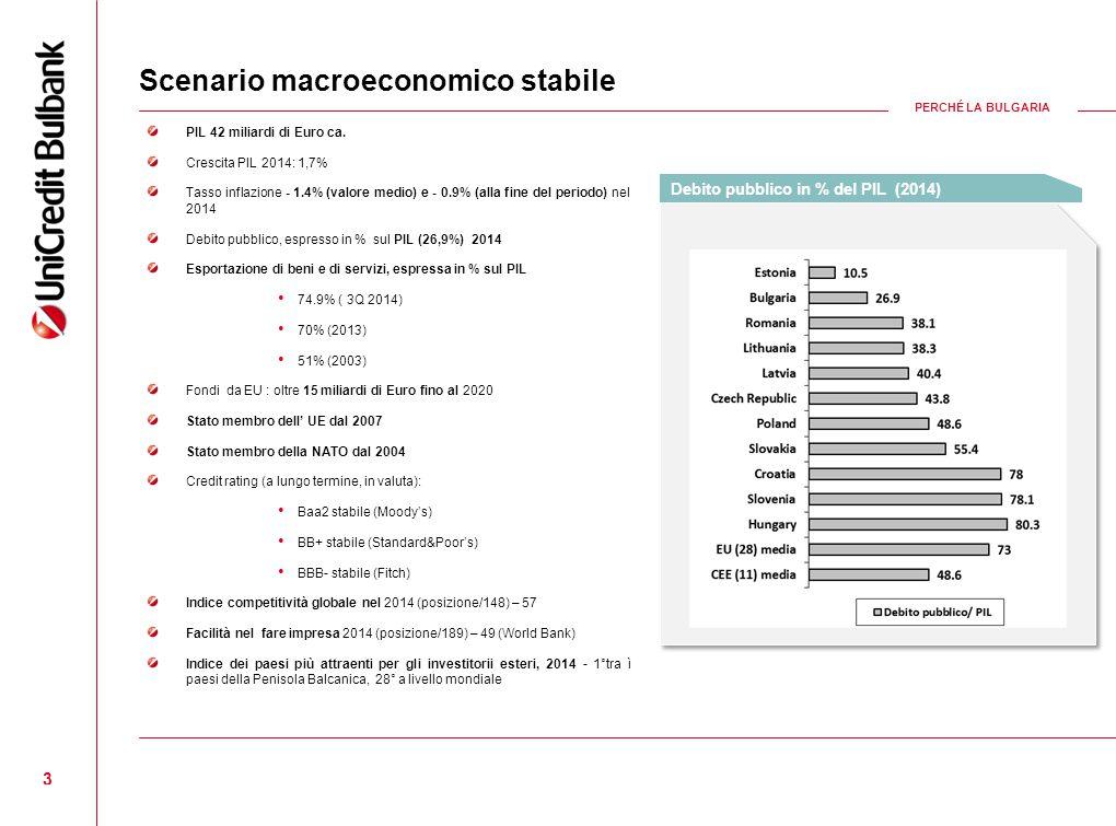 Scenario macroeconomico stabile