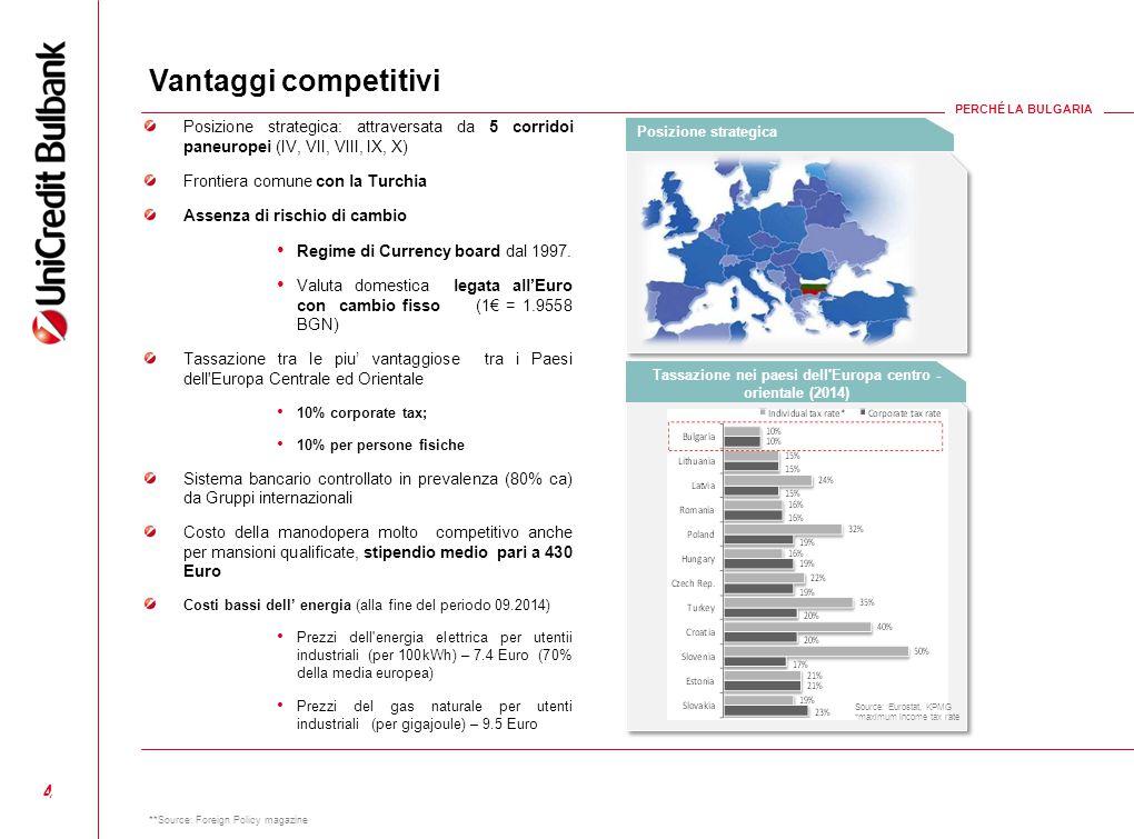 Tassazione nei paesi dell Europa centro - orientale (2014)