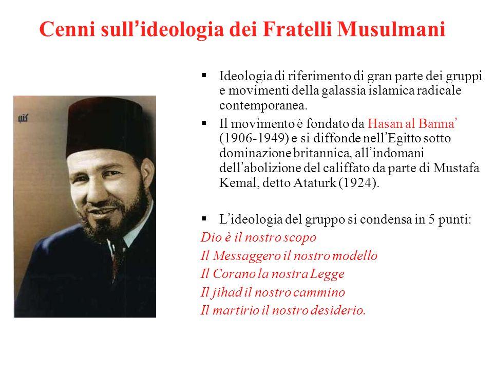 Cenni sull'ideologia dei Fratelli Musulmani