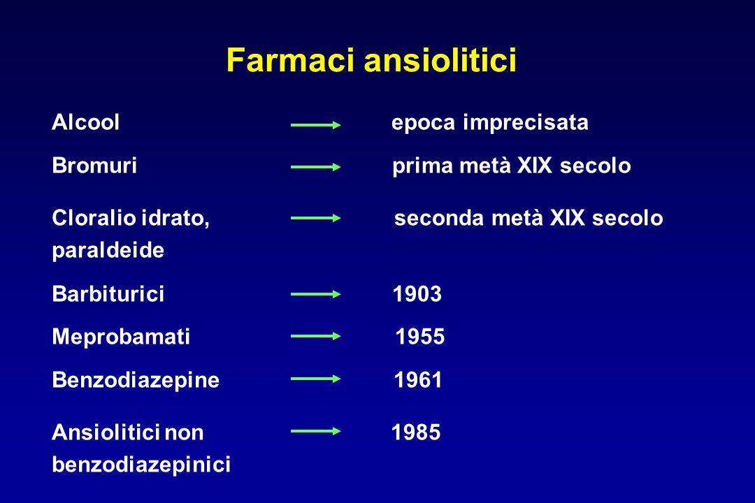 Farmaci ansiolitici Alcool epoca imprecisata