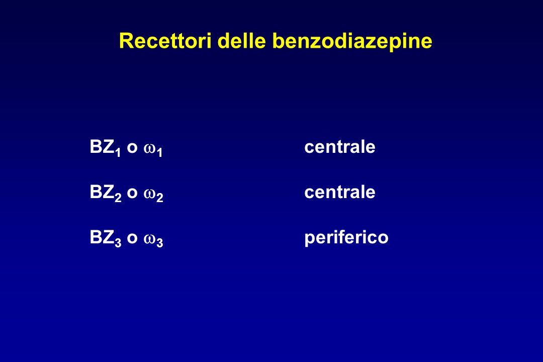 Recettori delle benzodiazepine