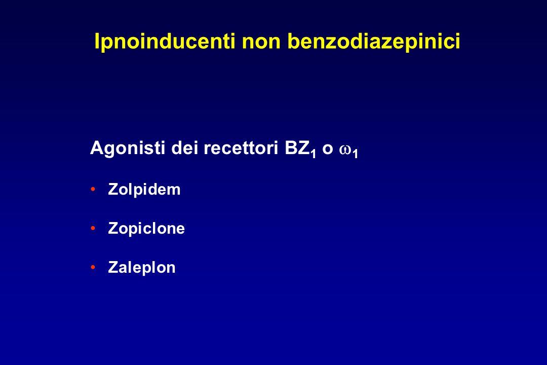 Ipnoinducenti non benzodiazepinici