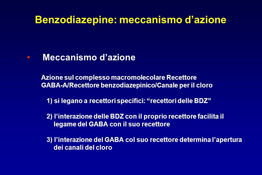 Benzodiazepine: meccanismo d'azione