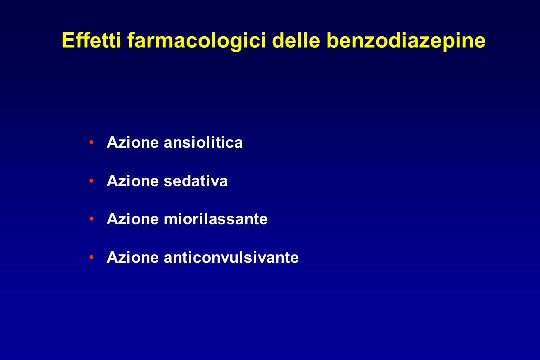 Effetti farmacologici delle benzodiazepine
