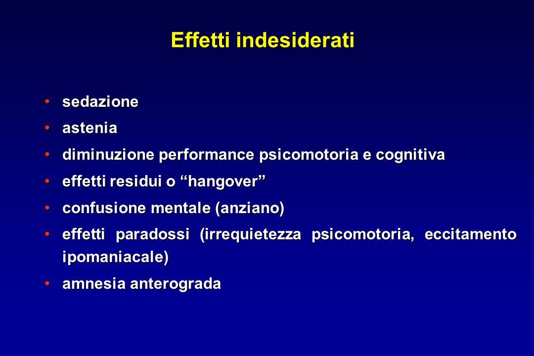 Effetti indesiderati sedazione astenia