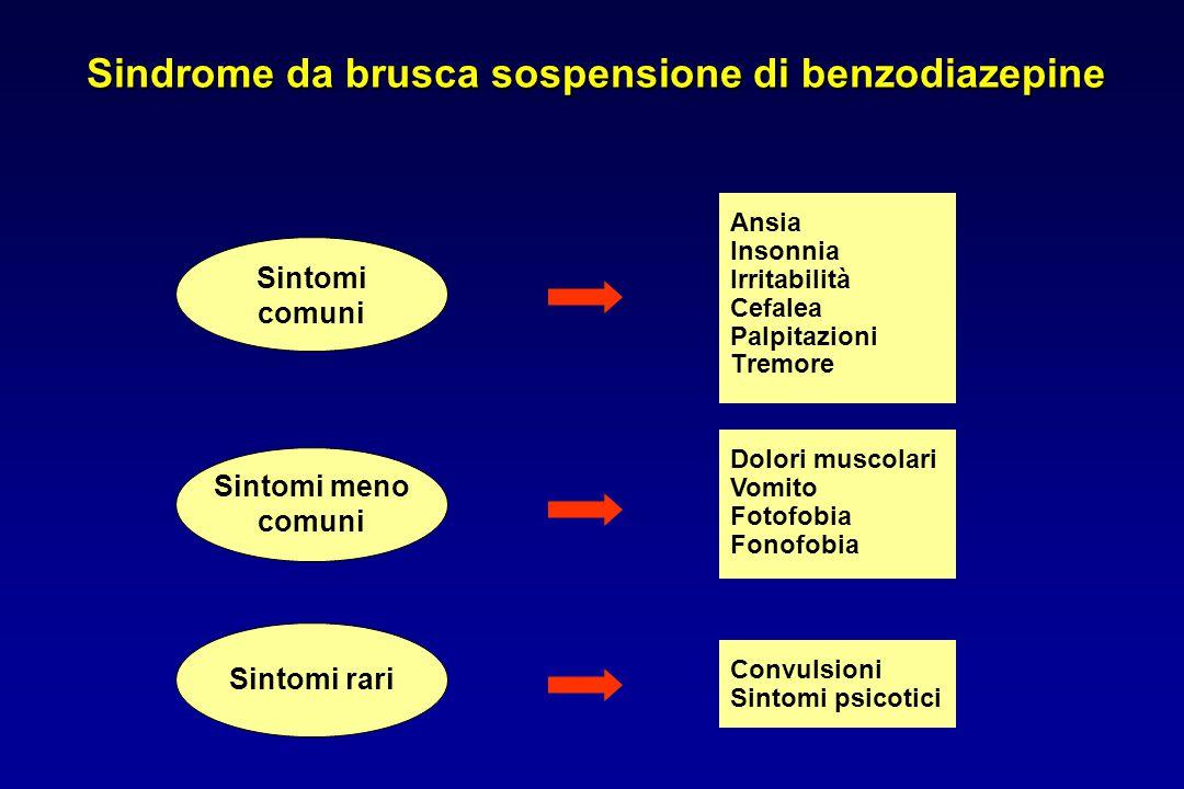 Sindrome da brusca sospensione di benzodiazepine