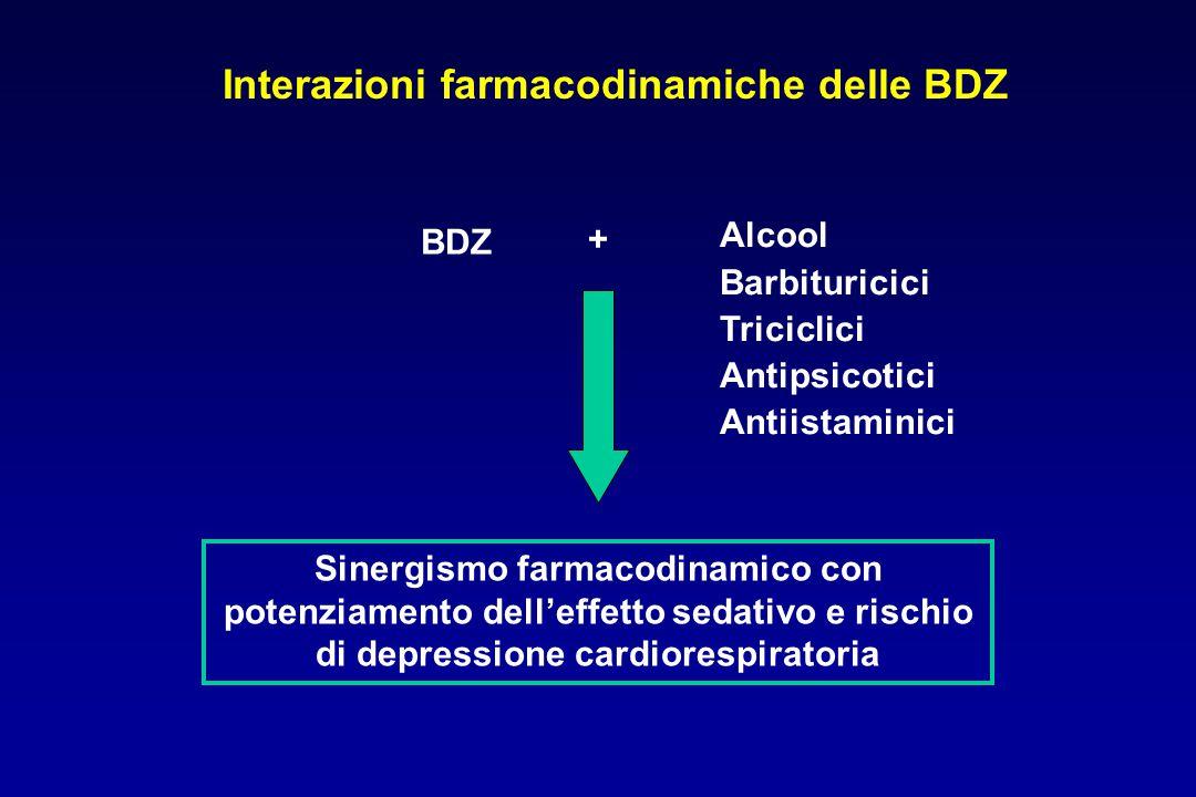 Interazioni farmacodinamiche delle BDZ