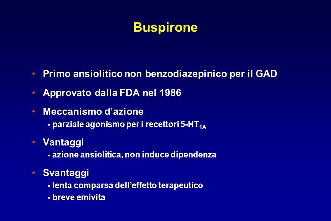 Buspirone Primo ansiolitico non benzodiazepinico per il GAD
