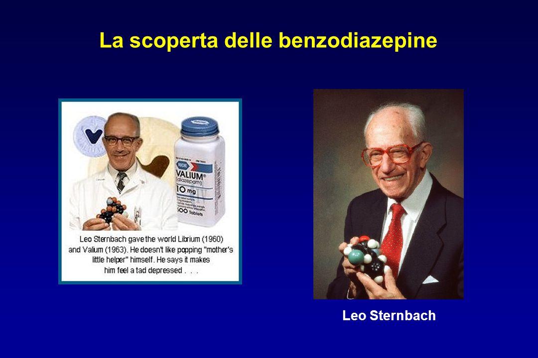 La scoperta delle benzodiazepine