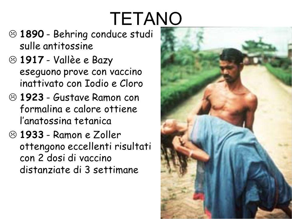 TETANO 1890 - Behring conduce studi sulle antitossine