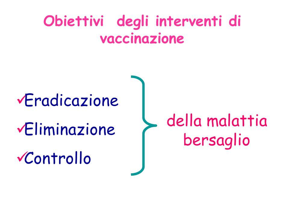 Obiettivi degli interventi di vaccinazione