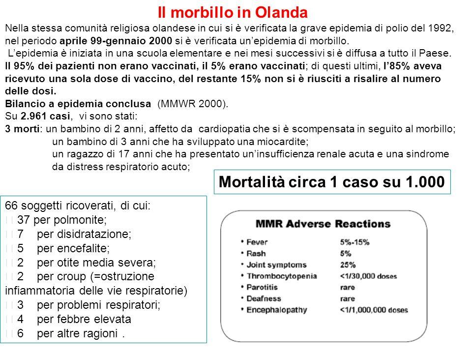 Mortalità circa 1 caso su 1.000