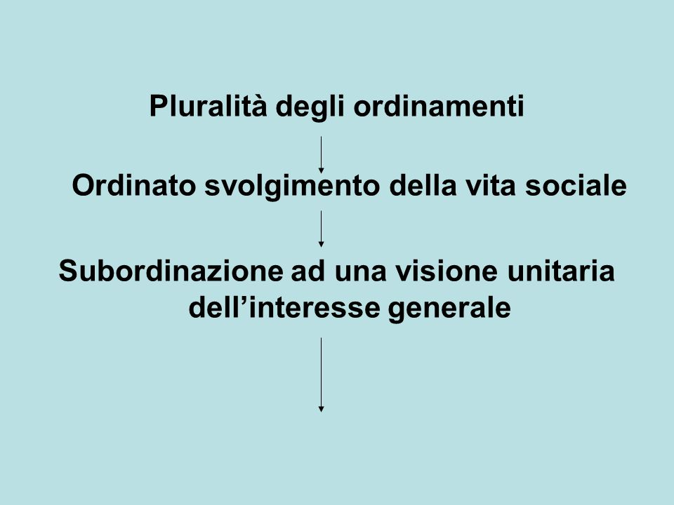 Pluralità degli ordinamenti Ordinato svolgimento della vita sociale