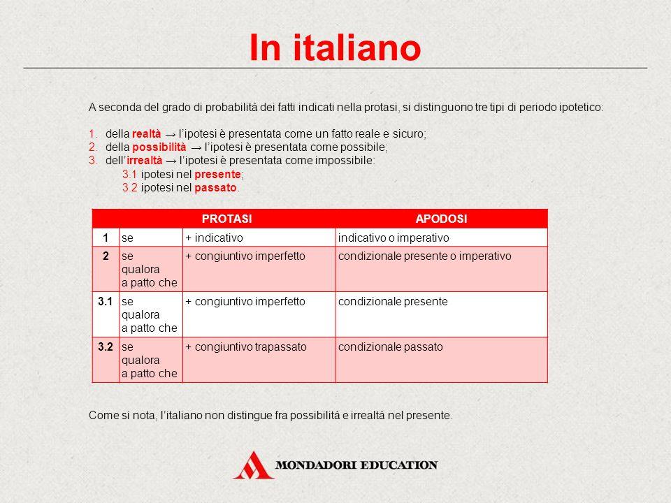 In italiano A seconda del grado di probabilità dei fatti indicati nella protasi, si distinguono tre tipi di periodo ipotetico: