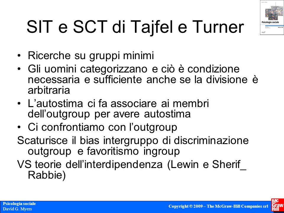 SIT e SCT di Tajfel e Turner