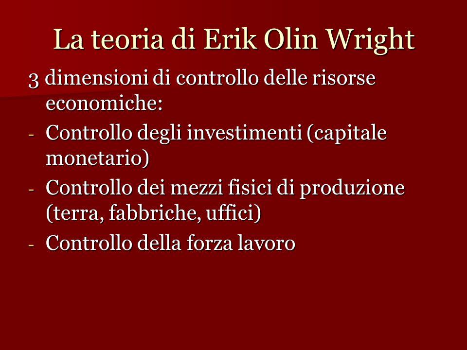 La teoria di Erik Olin Wright