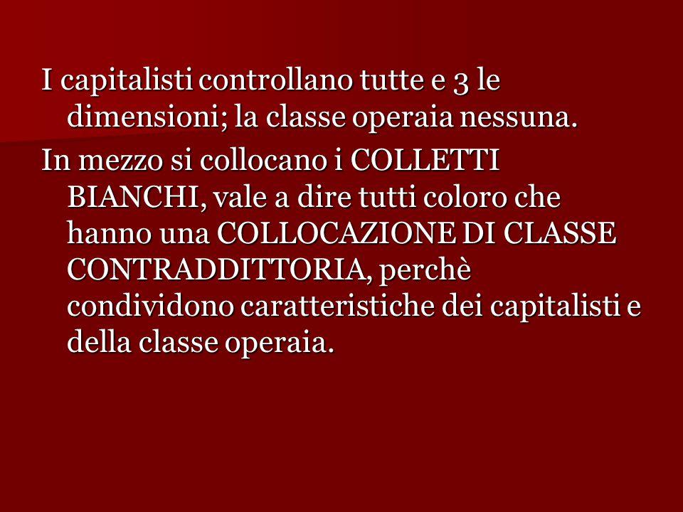 I capitalisti controllano tutte e 3 le dimensioni; la classe operaia nessuna.