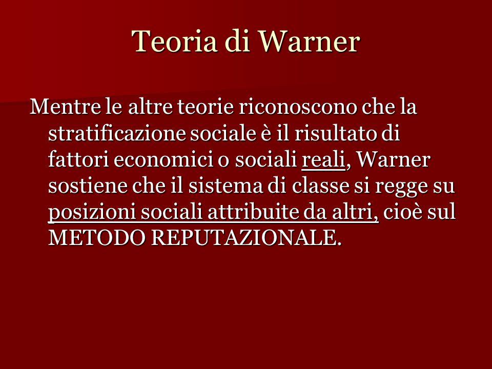 Teoria di Warner