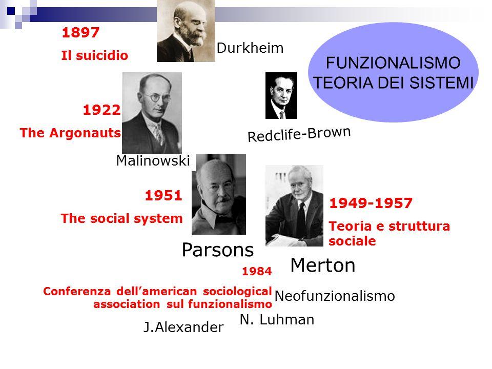 Parsons Merton FUNZIONALISMO TEORIA DEI SISTEMI 1897 Durkheim 1922