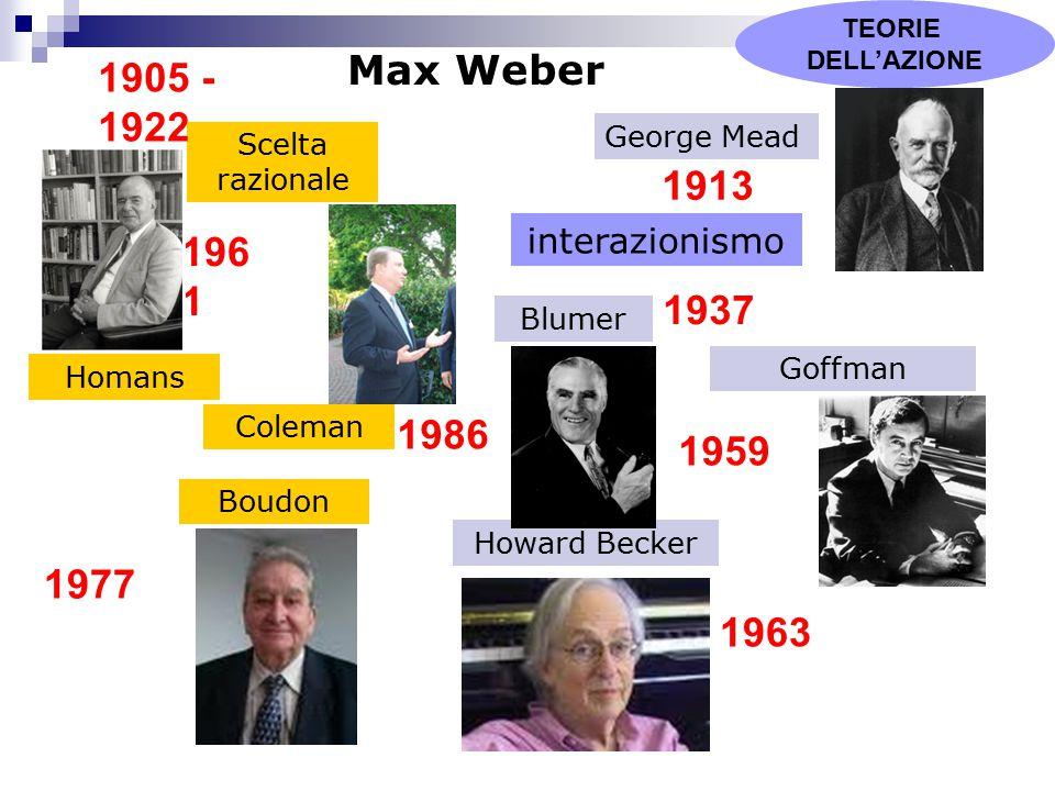 TEORIE DELL'AZIONE Max Weber. 1905 - 1922. George Mead. Scelta razionale. 1913. interazionismo.