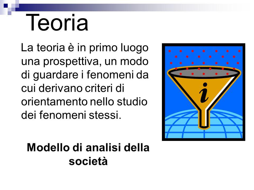 Modello di analisi della società