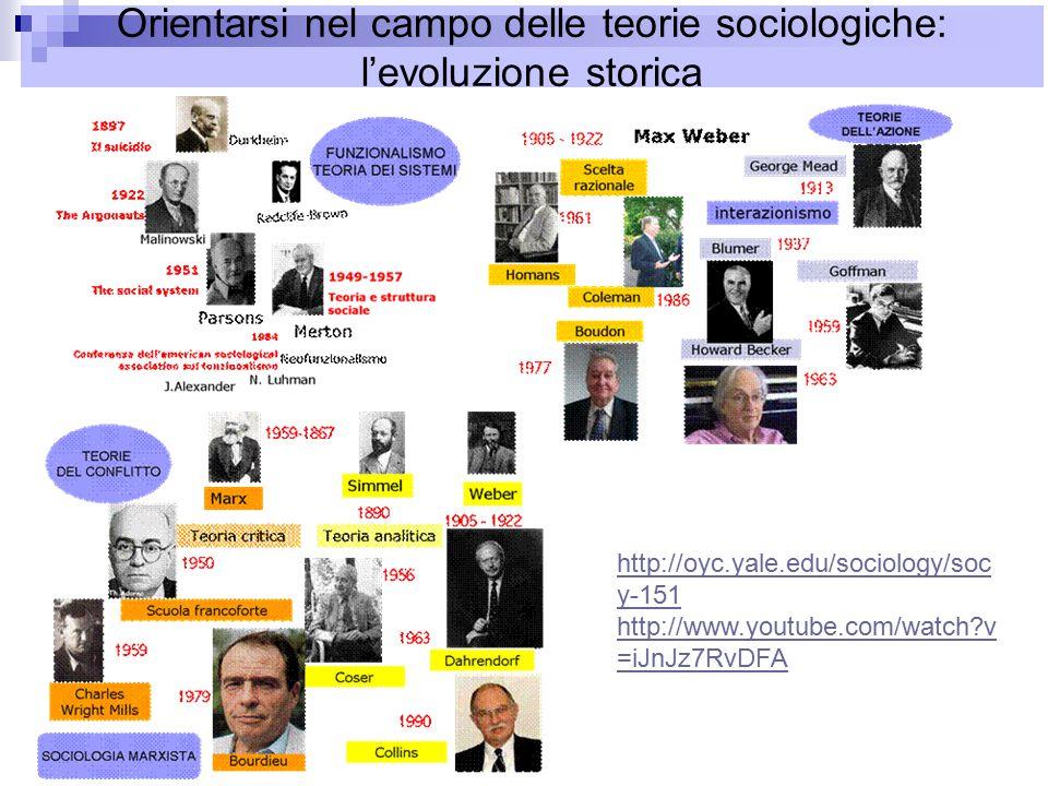 Orientarsi nel campo delle teorie sociologiche: l'evoluzione storica