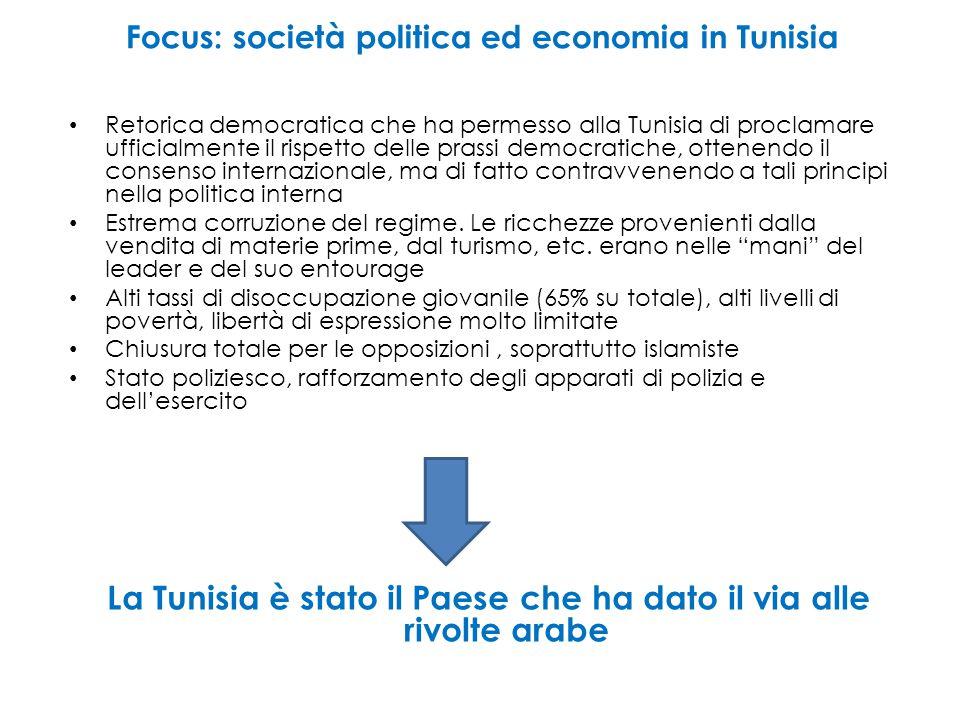 Focus: società politica ed economia in Tunisia
