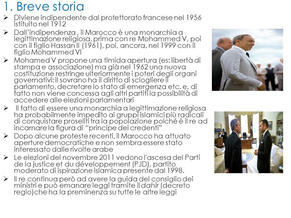 1. Breve storia Diviene indipendente dal protettorato francese nel 1956 istituito nel 1912.