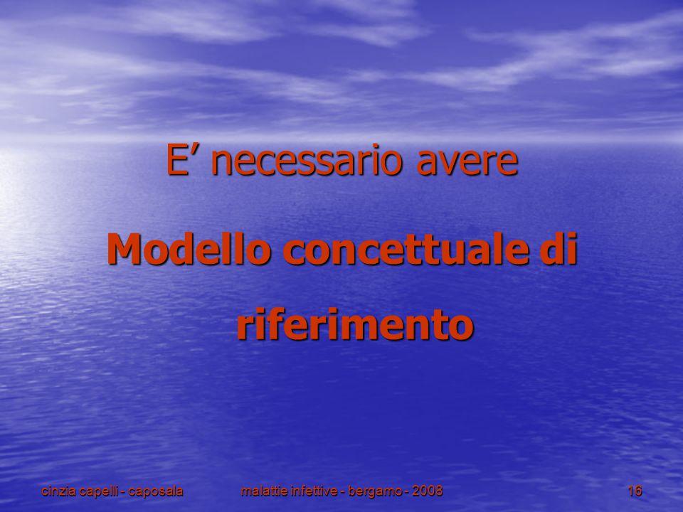 Modello concettuale di riferimento